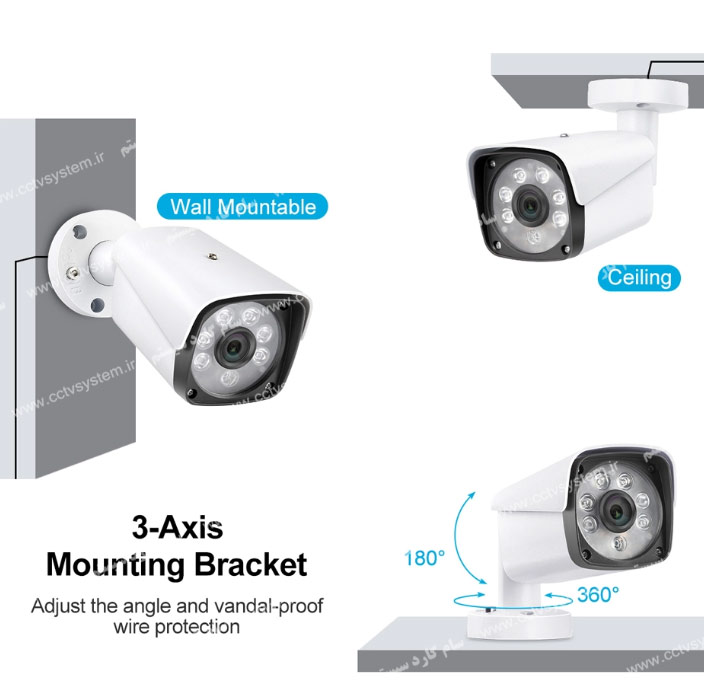 دوربین دیواری 2 مگاپیکسل
